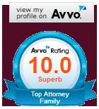 Avvo Attorney Rankings